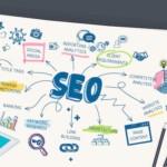5 Táticas de SEO para Ajudar o seu Negócio a Vender Mais na Internet