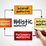 O que é Marketing Holístico, seus 4 pilares, vantagens e como aplicar
